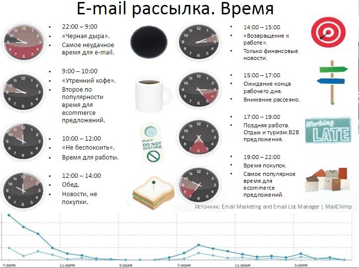 17 лучших сервисов email рассылок: подробный обзор