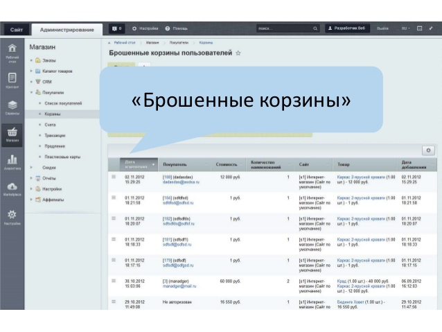 Брошенная корзина битрикс crm система модуль маркетинг