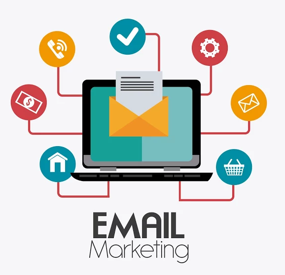 an analysis of email and internet communications Hundreds of marketing statistics and metrics on social media, content marketing, lead generation, email marketing, seo, sales, and more (internet retailer, 2015).